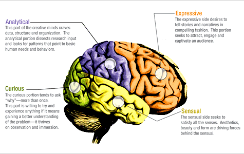 creativity-brain.png